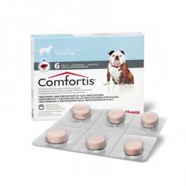 COMFORTIS 1040 mg 6...